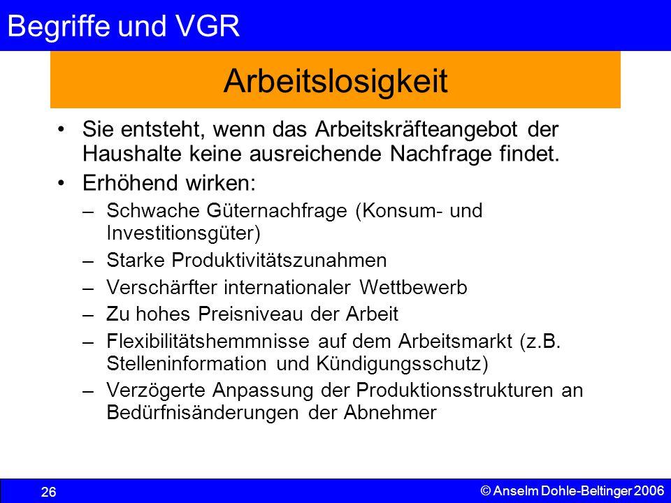 Begriffe und VGR 26 © Anselm Dohle-Beltinger 2006 Arbeitslosigkeit Sie entsteht, wenn das Arbeitskräfteangebot der Haushalte keine ausreichende Nachfr