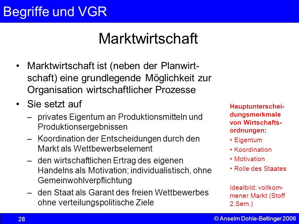 Begriffe und VGR 28 © Anselm Dohle-Beltinger 2006 Marktwirtschaft Marktwirtschaft ist (neben der Planwirt- schaft) eine grundlegende Möglichkeit zur O
