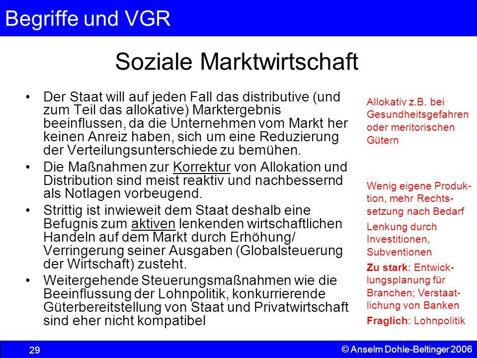 Begriffe und VGR 29 © Anselm Dohle-Beltinger 2006 Soziale Marktwirtschaft Der Staat will auf jeden Fall das distributive (und zum Teil das allokative)
