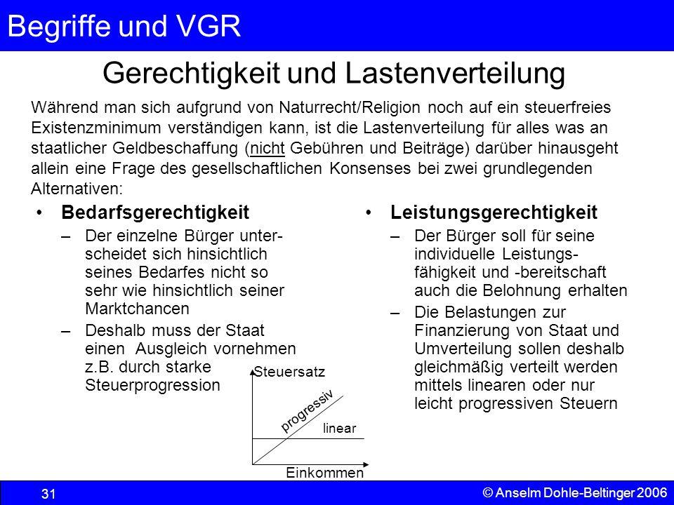 Begriffe und VGR 31 © Anselm Dohle-Beltinger 2006 Gerechtigkeit und Lastenverteilung Bedarfsgerechtigkeit –Der einzelne Bürger unter- scheidet sich hi