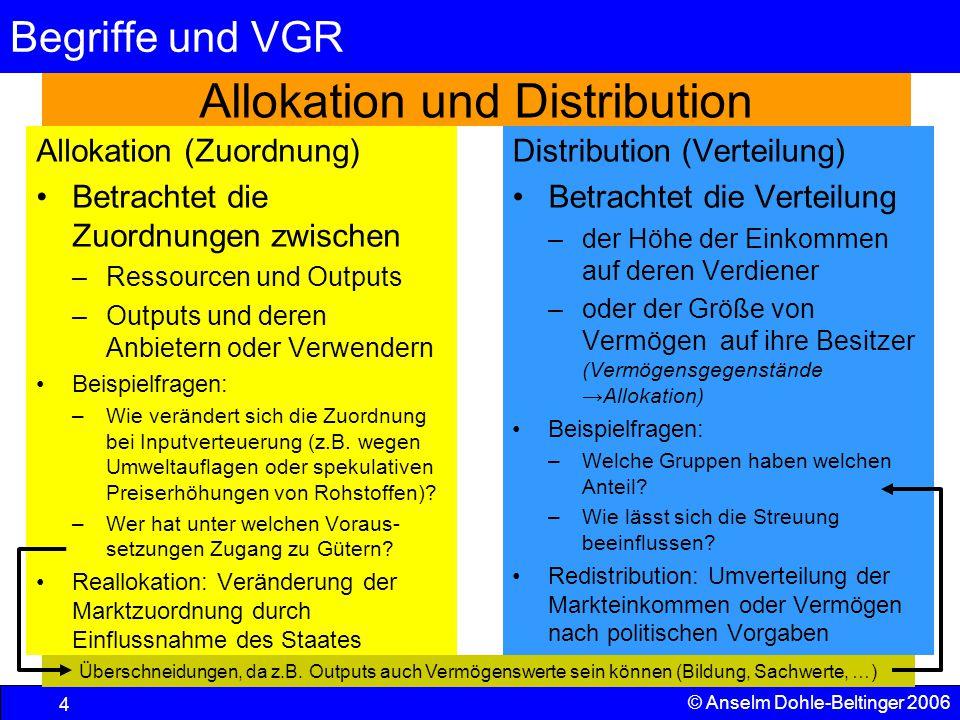 Begriffe und VGR 4 © Anselm Dohle-Beltinger 2006 Allokation und Distribution Allokation (Zuordnung) Betrachtet die Zuordnungen zwischen –Ressourcen un