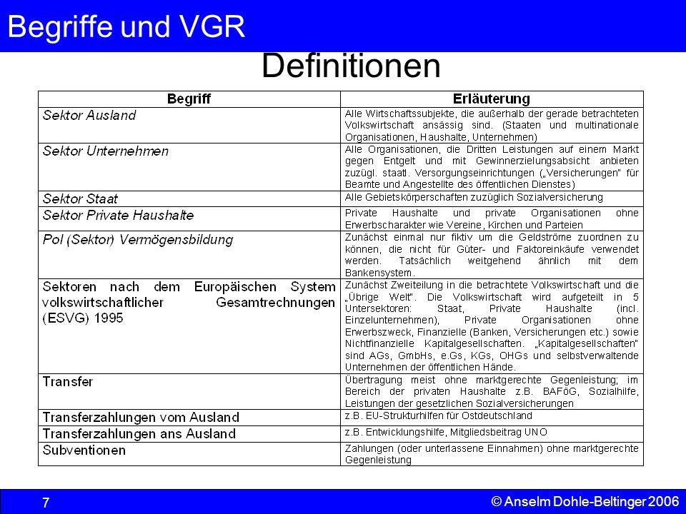 Begriffe und VGR 7 © Anselm Dohle-Beltinger 2006 Definitionen