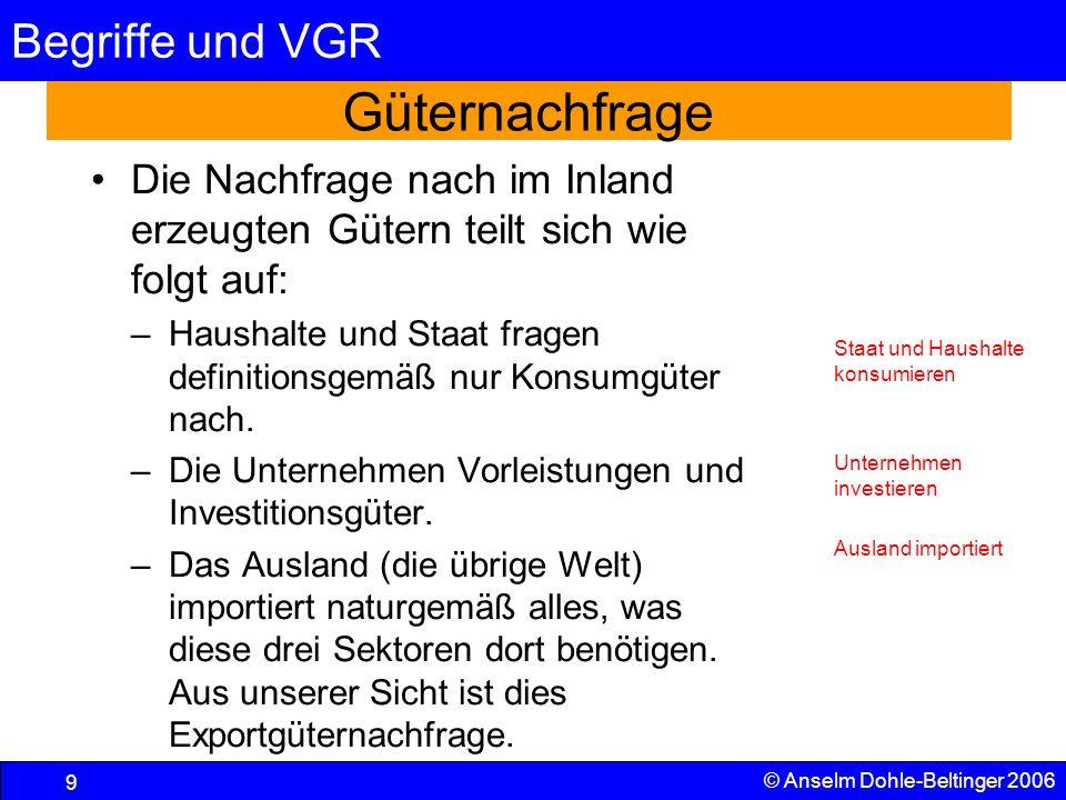 """Begriffe und VGR 10 © Anselm Dohle-Beltinger 2006 Güternachfrage Die inländische Gütererzeugung (Outputs!) wird also nachgefragt für Konsumgüternachfrage aus dem Inland + Investitionsgüternachfrage aus dem Inland + Exporte ins Ausland + Vorleistungen aus Inlandsproduktion = """"gesamte Verwendung Zusätzlich zur Inlandsproduktion wird zur Befriedigung der Gesamtnachfrage auch Ware aus ausländischer Produktion importiert."""