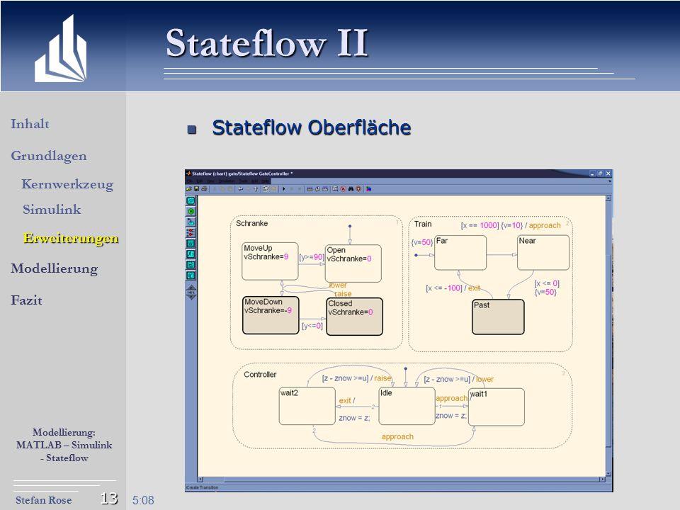 Stefan Rose Modellierung: MATLAB – Simulink - Stateflow 5:09 13 Stateflow Oberfläche Stateflow Oberfläche Stateflow II Inhalt Modellierung Fazit Grund