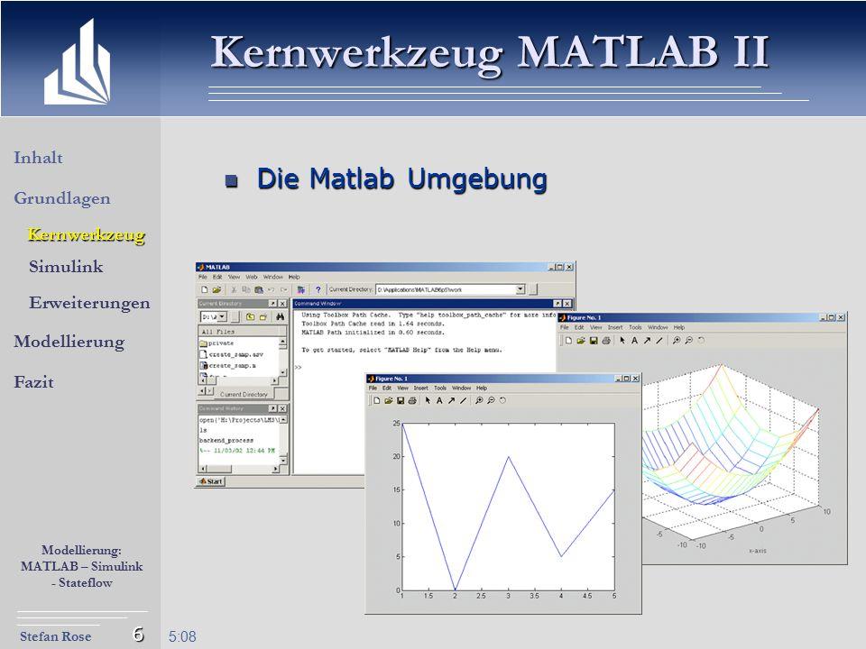 Stefan Rose Modellierung: MATLAB – Simulink - Stateflow 5:09 6 Kernwerkzeug MATLAB II Die Matlab Umgebung Die Matlab Umgebung Inhalt Modellierung Fazi