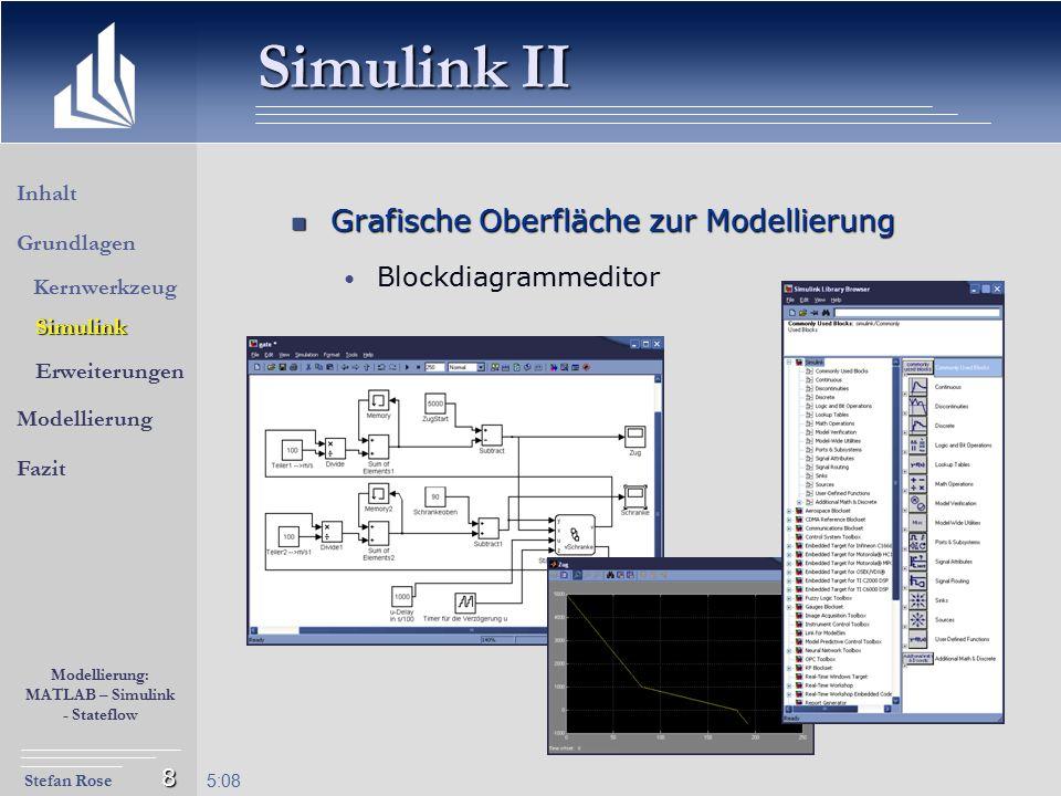 Stefan Rose Modellierung: MATLAB – Simulink - Stateflow 5:09 8 Grafische Oberfläche zur Modellierung Grafische Oberfläche zur Modellierung Blockdiagra