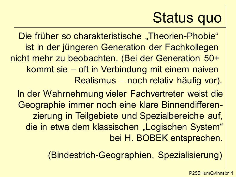 """Status quo P255HumQvInnsbr11 Die früher so charakteristische """"Theorien-Phobie"""" ist in der jüngeren Generation der Fachkollegen nicht mehr zu beobachte"""