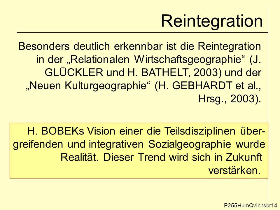 """Reintegration P255HumQvInnsbr14 Besonders deutlich erkennbar ist die Reintegration in der """"Relationalen Wirtschaftsgeographie"""" (J. GLÜCKLER und H. BAT"""