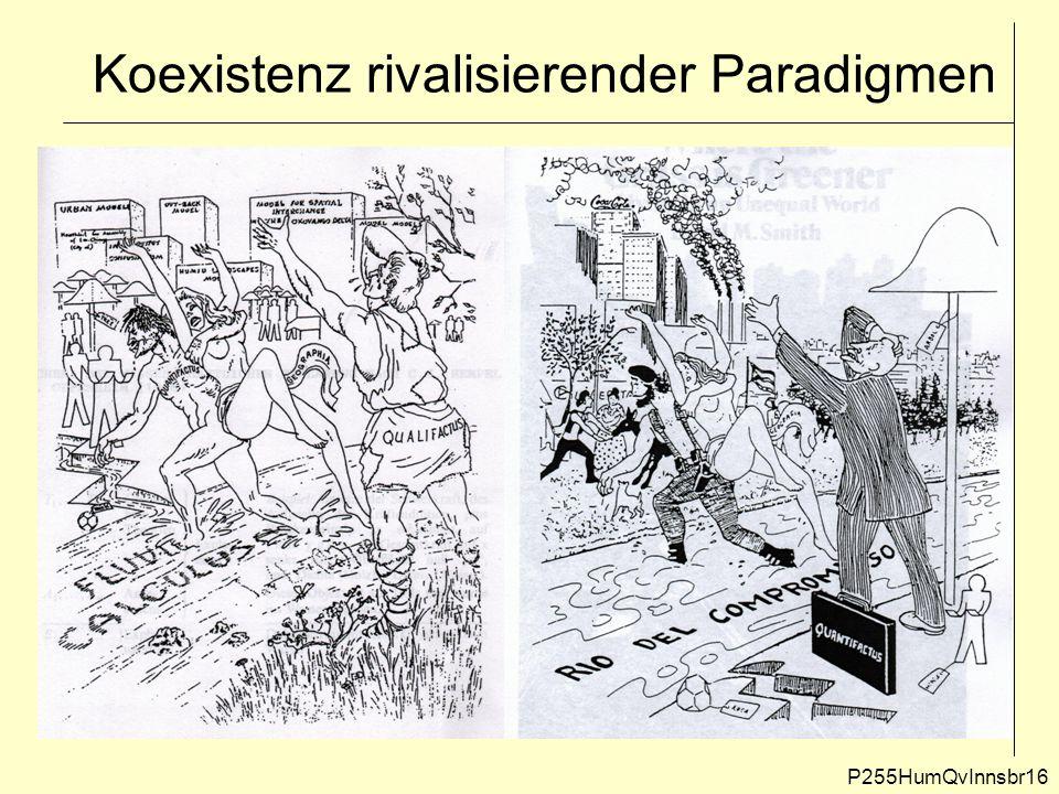 Koexistenz rivalisierender Paradigmen P255HumQvInnsbr16