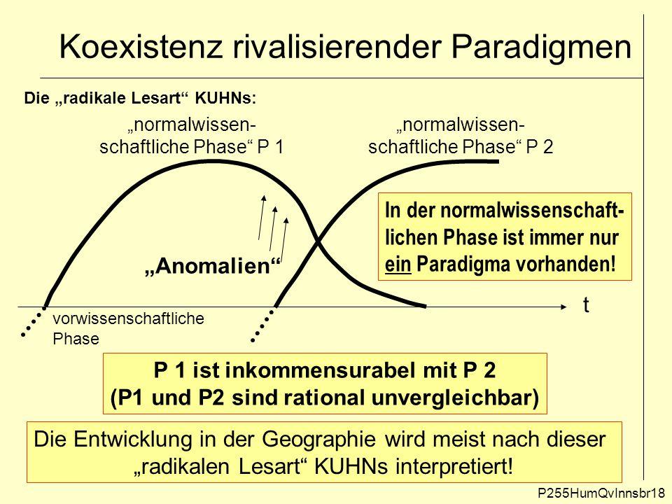 """P255HumQvInnsbr18 t """"normalwissen- schaftliche Phase"""" P 1 """"Anomalien"""" """"normalwissen- schaftliche Phase"""" P 2 P 1 ist inkommensurabel mit P 2 (P1 und P2"""