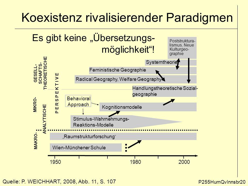 """Koexistenz rivalisierender Paradigmen P255HumQvInnsbr20 Kognitionsmodelle """" Raumstrukturforschung """" Wien-Münchener Schule Stimulus-Wahrnehmungs- Reakt"""