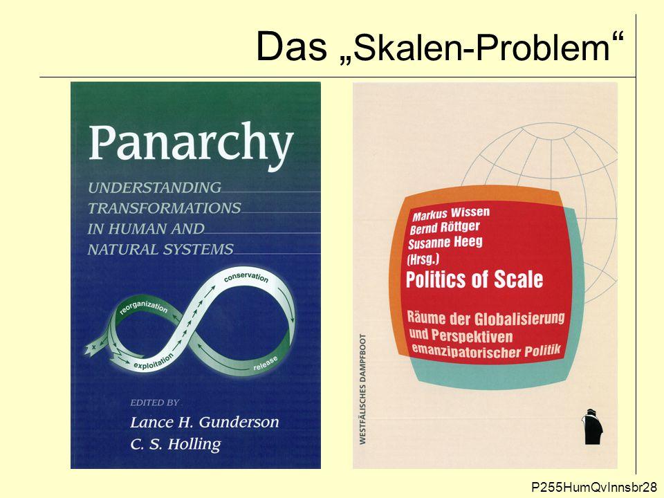 """Das """" Skalen-Problem """" P255HumQvInnsbr28"""