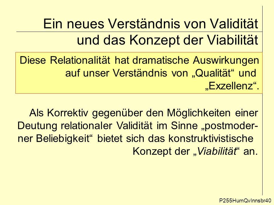 Ein neues Verständnis von Validität und das Konzept der Viabilität P255HumQvInnsbr40 Diese Relationalität hat dramatische Auswirkungen auf unser Verst