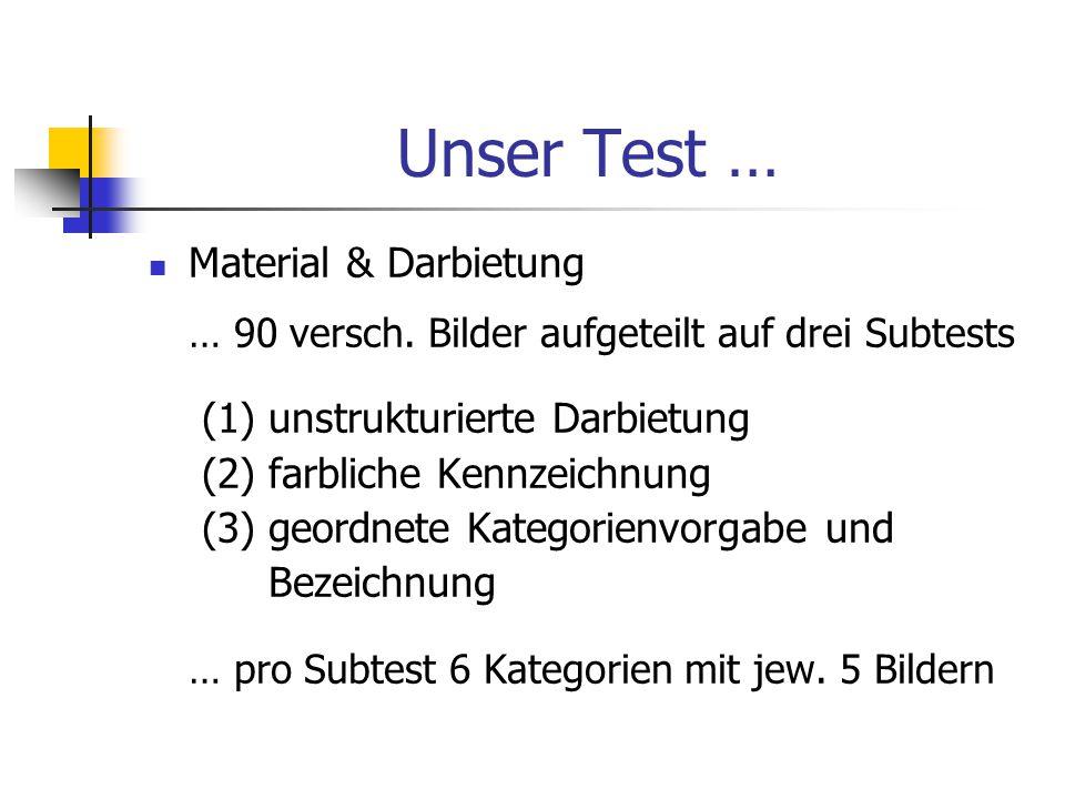 Unser Test … Material & Darbietung … 90 versch. Bilder aufgeteilt auf drei Subtests (1) unstrukturierte Darbietung (2) farbliche Kennzeichnung (3) geo