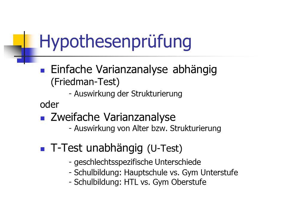 Hypothesenprüfung Einfache Varianzanalyse abhängig (Friedman-Test) - Auswirkung der Strukturierung oder Zweifache Varianzanalyse - Auswirkung von Alte