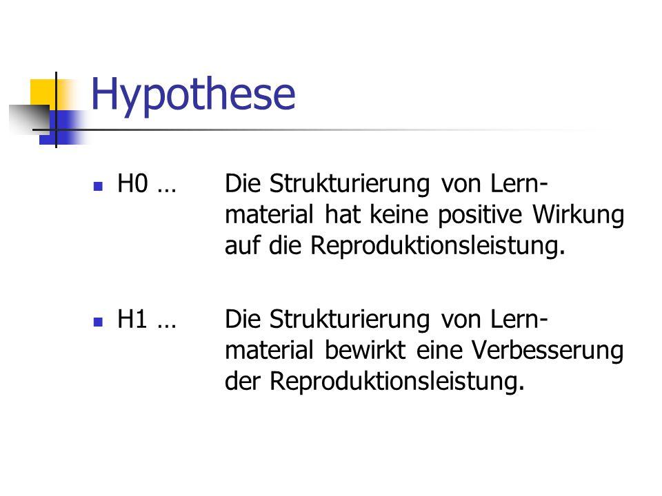 Hypothese H0 … Die Strukturierung von Lern- material hat keine positive Wirkung auf die Reproduktionsleistung. H1 … Die Strukturierung von Lern- mater