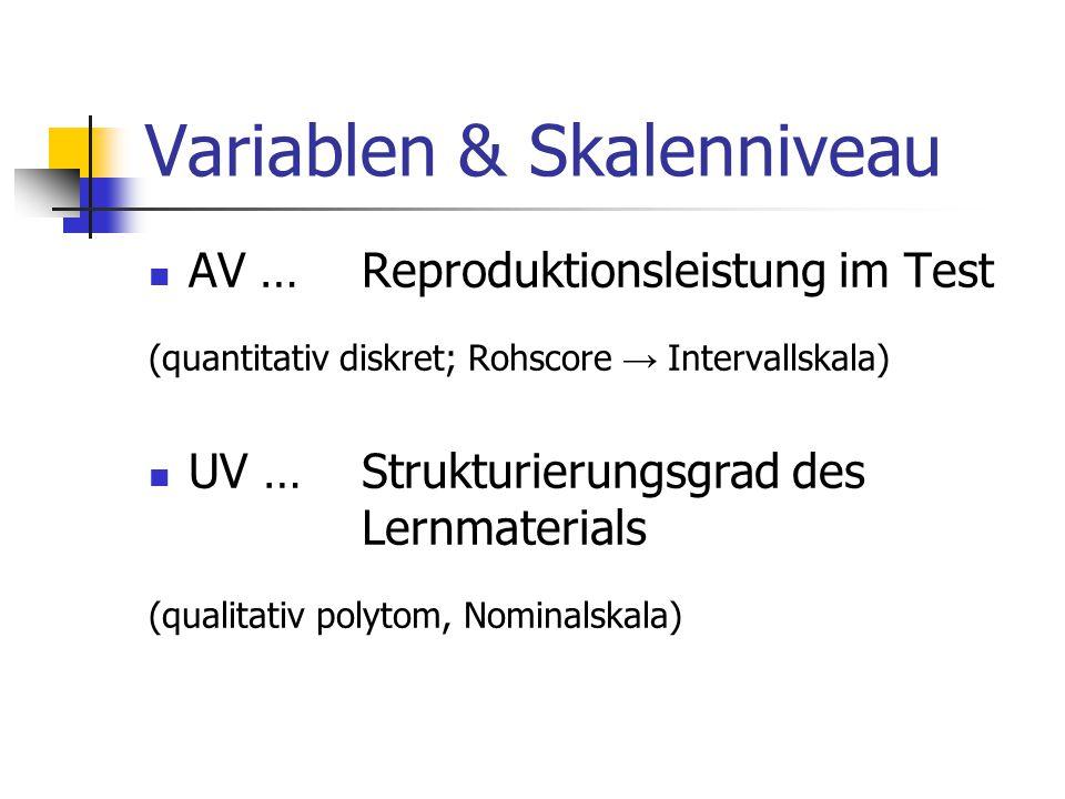 Variablen & Skalenniveau AV … Reproduktionsleistung im Test (quantitativ diskret; Rohscore → Intervallskala) UV … Strukturierungsgrad des Lernmaterial