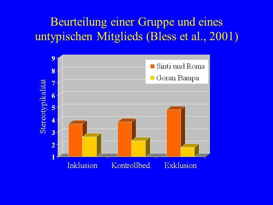 Beurteilung einer Gruppe und eines untypischen Mitglieds (Bless et al., 2001)