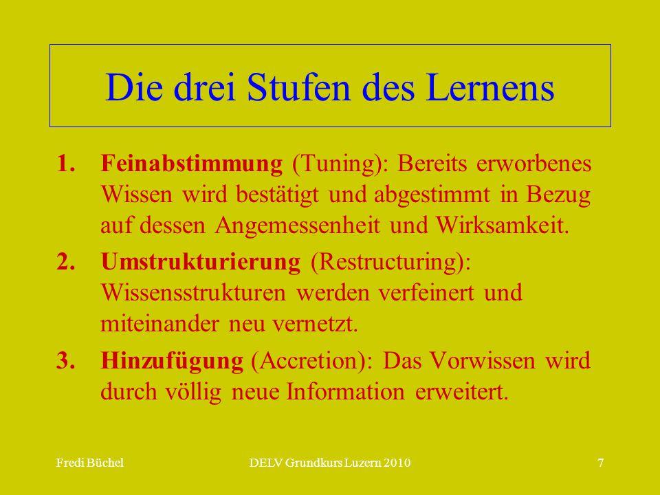 Fredi BüchelDELV Grundkurs Luzern 20107 Die drei Stufen des Lernens 1.Feinabstimmung (Tuning): Bereits erworbenes Wissen wird bestätigt und abgestimmt in Bezug auf dessen Angemessenheit und Wirksamkeit.