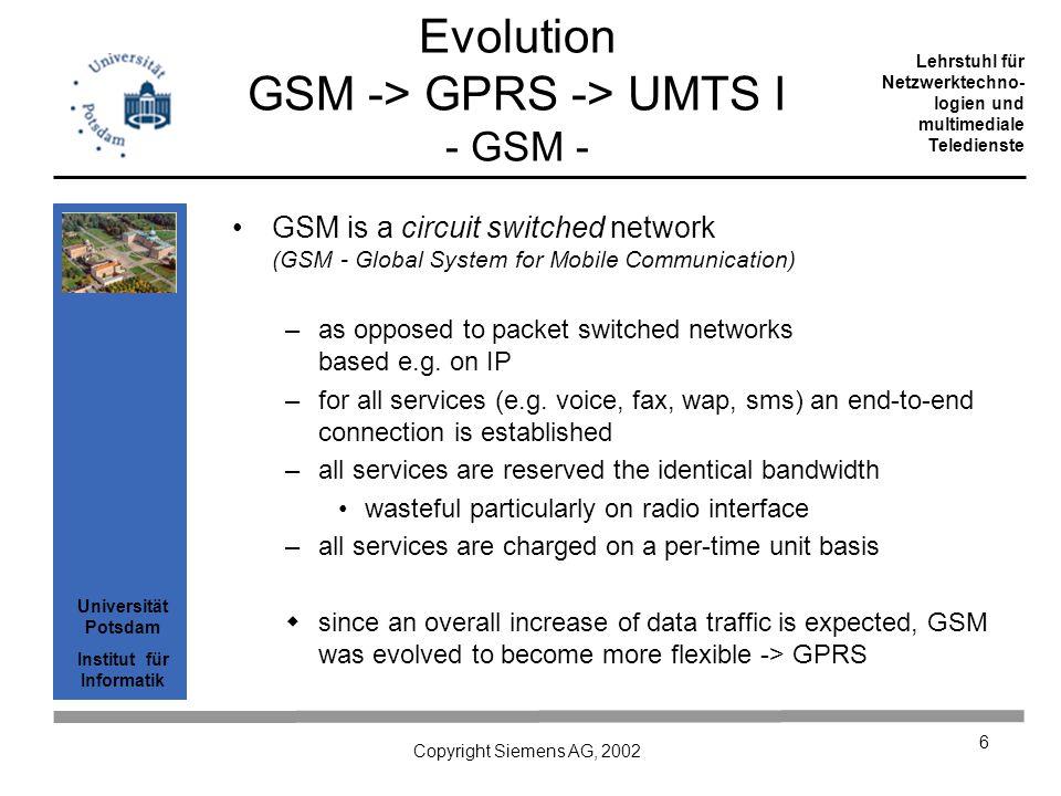 Universität Potsdam Institut für Informatik Lehrstuhl für Netzwerktechno- logien und multimediale Teledienste Copyright Siemens AG, 2002 6 Evolution G