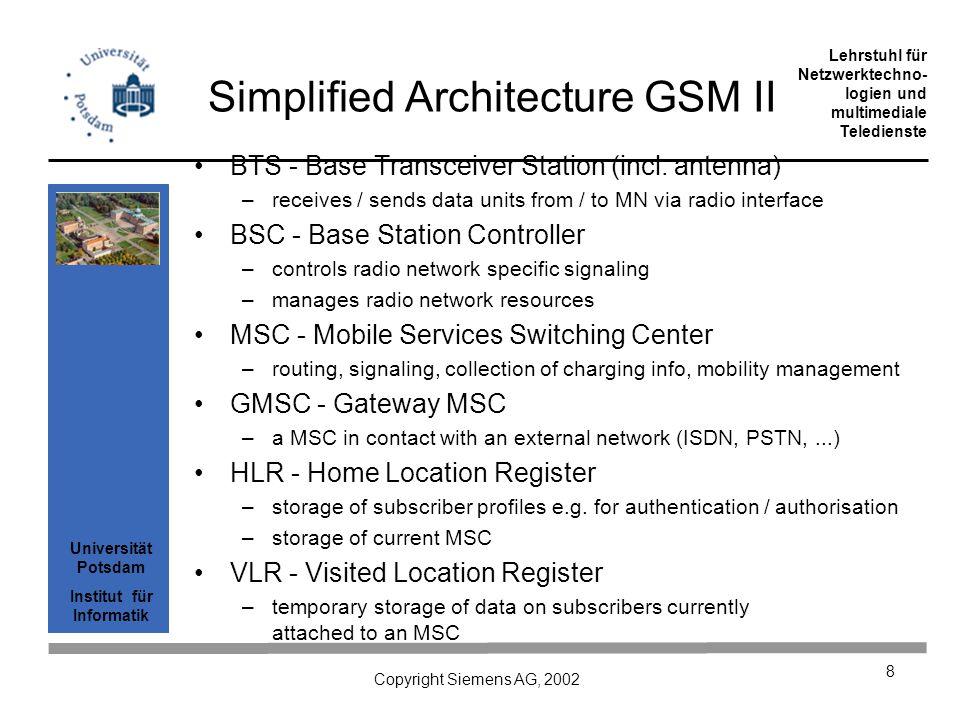 Universität Potsdam Institut für Informatik Lehrstuhl für Netzwerktechno- logien und multimediale Teledienste Copyright Siemens AG, 2002 8 Simplified Architecture GSM II BTS - Base Transceiver Station (incl.