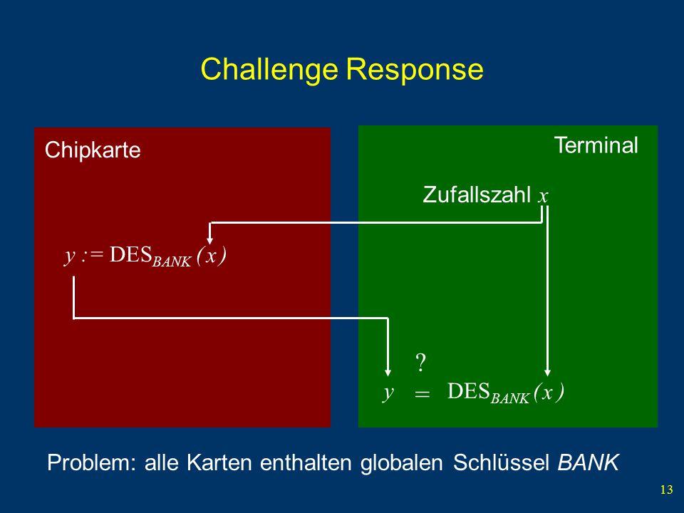 13 Challenge Response Chipkarte Terminal Zufallszahl x y := DES BANK ( ) x DES BANK ( ) x ?=?= y Problem: alle Karten enthalten globalen Schlüssel BAN