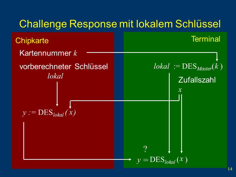 14 Challenge Response mit lokalem Schlüssel Chipkarte Terminal Zufallszahl x y := DES lokal ( ) x DES lokal ( ) x ?=?= Kartennummer k k lokal := DES M