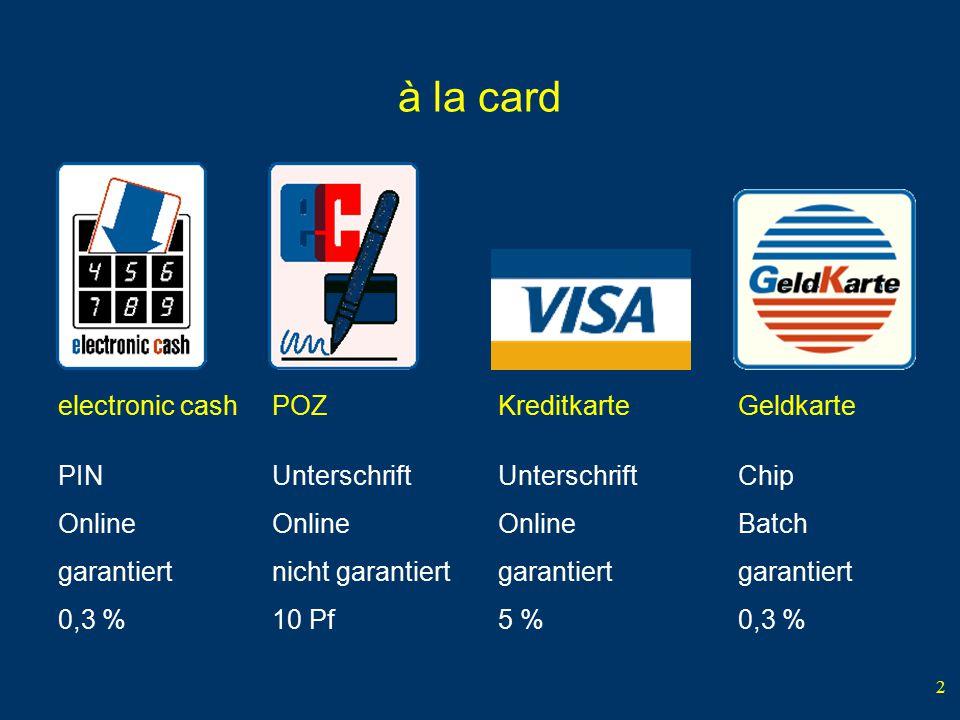 2 à la card PIN Online garantiert 0,3 % Chip Batch garantiert 0,3 % Unterschrift Online nicht garantiert 10 Pf Unterschrift Online garantiert 5 % elec