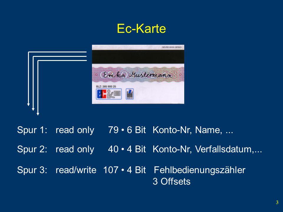 3 Ec-Karte Spur 1:read only 79 6 BitKonto-Nr, Name,... Spur 2:read only 40 4 BitKonto-Nr, Verfallsdatum,... Spur 3:read/write107 4 Bit Fehlbedienungsz