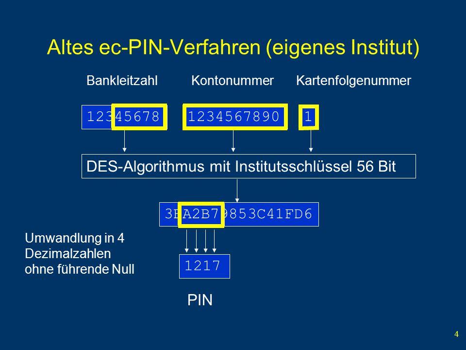 5 Altes ec-PIN-Verfahren (fremdes Institut) 12345678 Bankleitzahl 1234567890 KontonummerKartenfolgenummer 1 DES-Algorithmus mit Poolschlüssel 56 Bit 21AF9C1234CD3976 Umwandlung in 4 Dezimalzahlen mit führender Null Pool-PIN 0592 1725 Offset + 1217 PIN =