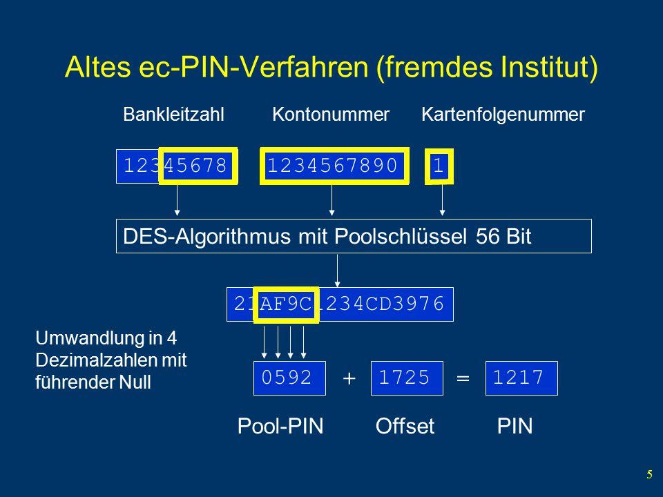 5 Altes ec-PIN-Verfahren (fremdes Institut) 12345678 Bankleitzahl 1234567890 KontonummerKartenfolgenummer 1 DES-Algorithmus mit Poolschlüssel 56 Bit 2