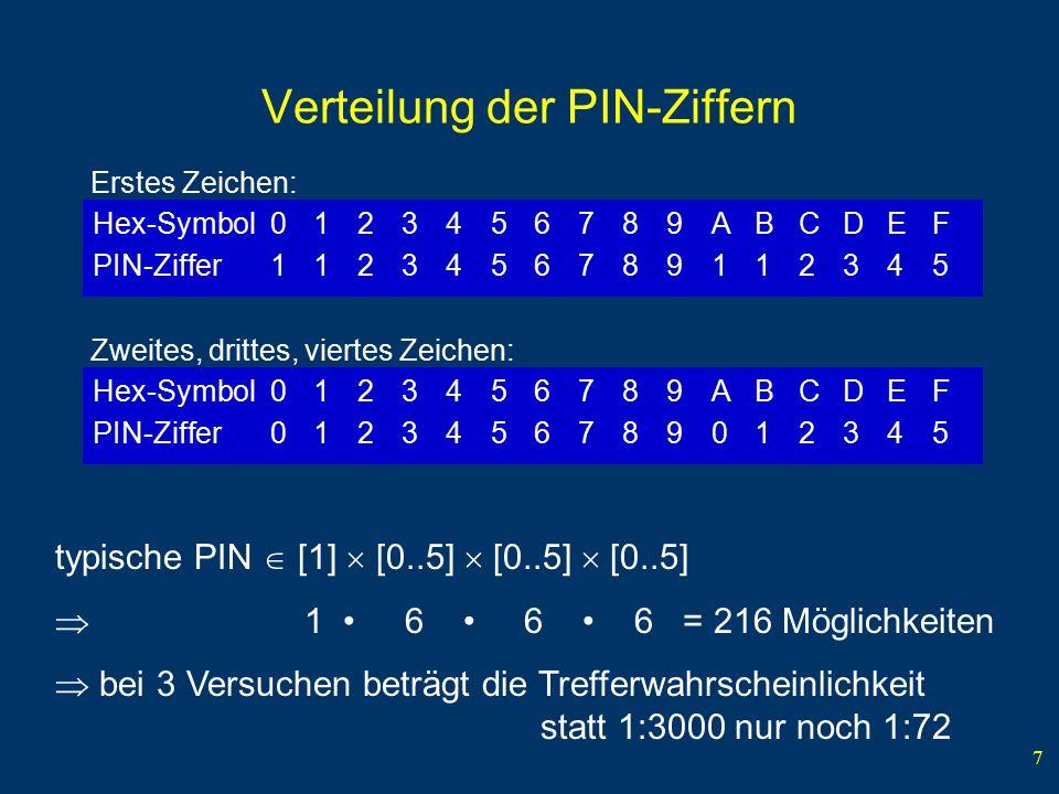 7 Verteilung der PIN-Ziffern Hex-Symbol0123456789ABCDEF PIN-Ziffer0123456789012345 Zweites, drittes, viertes Zeichen: Hex-Symbol0123456789ABCDEF PIN-Z