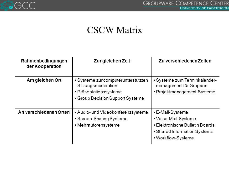 CSCW Matrix Rahmenbedingungen der Kooperation Zur gleichen ZeitZu verschiedenen Zeiten Am gleichen OrtSysteme zur computerunterstützten Sitzungsmodera
