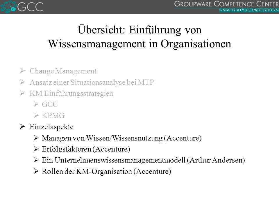 Übersicht: Einführung von Wissensmanagement in Organisationen  Change Management  Ansatz einer Situationsanalyse bei MTP  KM Einführungsstrategien  GCC  KPMG  Einzelaspekte  Managen von Wissen/Wissensnutzung (Accenture)  Erfolgsfaktoren (Accenture)  Ein Unternehmenswissensmanagementmodell (Arthur Andersen)  Rollen der KM-Organisation (Accenture)