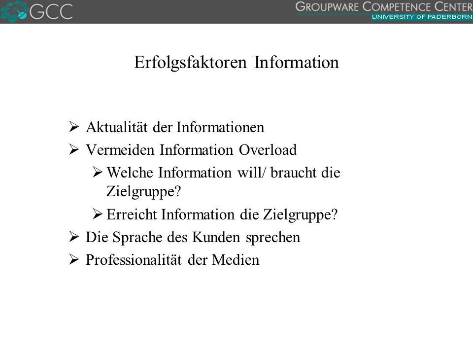 Erfolgsfaktoren Information  Aktualität der Informationen  Vermeiden Information Overload  Welche Information will/ braucht die Zielgruppe?  Errei