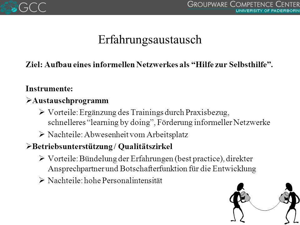 """Ziel: Aufbau eines informellen Netzwerkes als """"Hilfe zur Selbsthilfe"""". Instrumente:  Austauschprogramm  Vorteile: Ergänzung des Trainings durch Prax"""