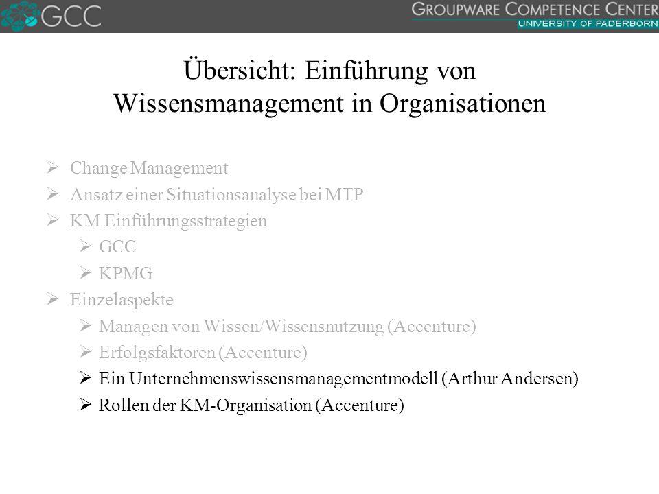 Übersicht: Einführung von Wissensmanagement in Organisationen  Change Management  Ansatz einer Situationsanalyse bei MTP  KM Einführungsstrategien