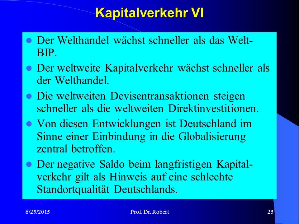 6/25/2015Prof.Dr. Robert25 Kapitalverkehr VI Der Welthandel wächst schneller als das Welt- BIP.
