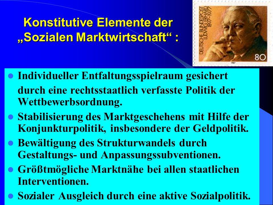 Handel IV:Regionale Struktur des deutschen Warenhandels in Mio.