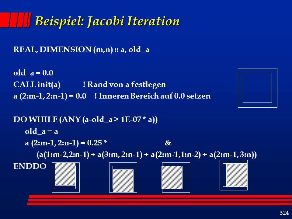 324 Beispiel: Jacobi Iteration REAL, DIMENSION (m,n) :: a, old_a old_a = 0.0 CALL init(a) .