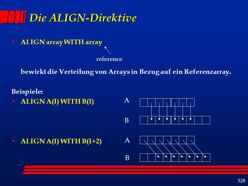 328 Die ALIGN-Direktive ALIGN array WITH array bewirkt die Verteilung von Arrays in Bezug auf ein Referenzarray.