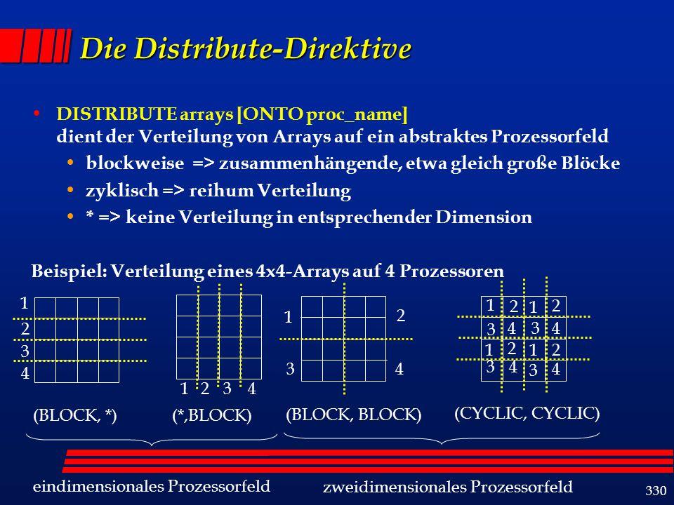 330 Die Distribute-Direktive DISTRIBUTE arrays [ONTO proc_name] dient der Verteilung von Arrays auf ein abstraktes Prozessorfeld blockweise => zusammenhängende, etwa gleich große Blöcke zyklisch => reihum Verteilung * => keine Verteilung in entsprechender Dimension Beispiel: Verteilung eines 4x4-Arrays auf 4 Prozessoren (BLOCK, *) (*,BLOCK) (BLOCK, BLOCK) (CYCLIC, CYCLIC) 1 1 1 1 eindimensionales Prozessorfeld zweidimensionales Prozessorfeld 1 2 3 4 4 4 4 4 4 4 3 3 3 3 3 3 2 2 2 2 2 2 1 1