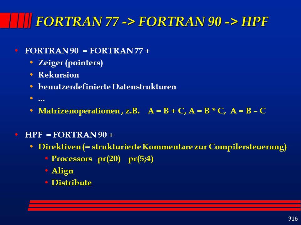 317 Datenparallelität in FORTRAN 90 FORTRAN 90 hat keine explizite Parallelität, aber implizite Datenparallelität über Arrays, meist Vektoren (eindimensional) und Matrizen (zweidimensional).