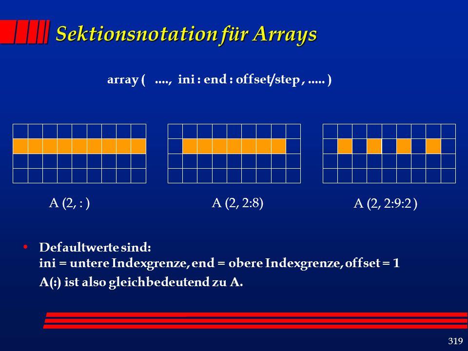 320 Irreguläre Arraysektionen Irreguläre Arraysektionen werden durch Vektoren spezifiziert: Beispiel: Falls V = (/5, 2, 1, 2/) bezeichnet A(V) die Wertfolge (/A(5), A(2), A(1), A(2)/).