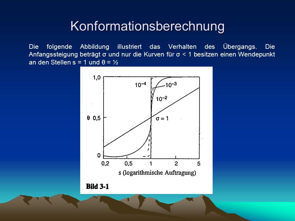 Konformationsberechnung Die folgende Abbildung illustriert das Verhalten des Übergangs. Die Anfangssteigung beträgt σ und nur die Kurven für σ < 1 bes