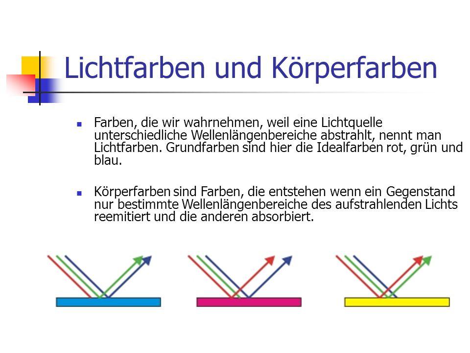 Tintenstrahldrucker – Bubble- Jet Methode Tintenpatronen bestehen (bei den meisten Produkten) aus Düsen.