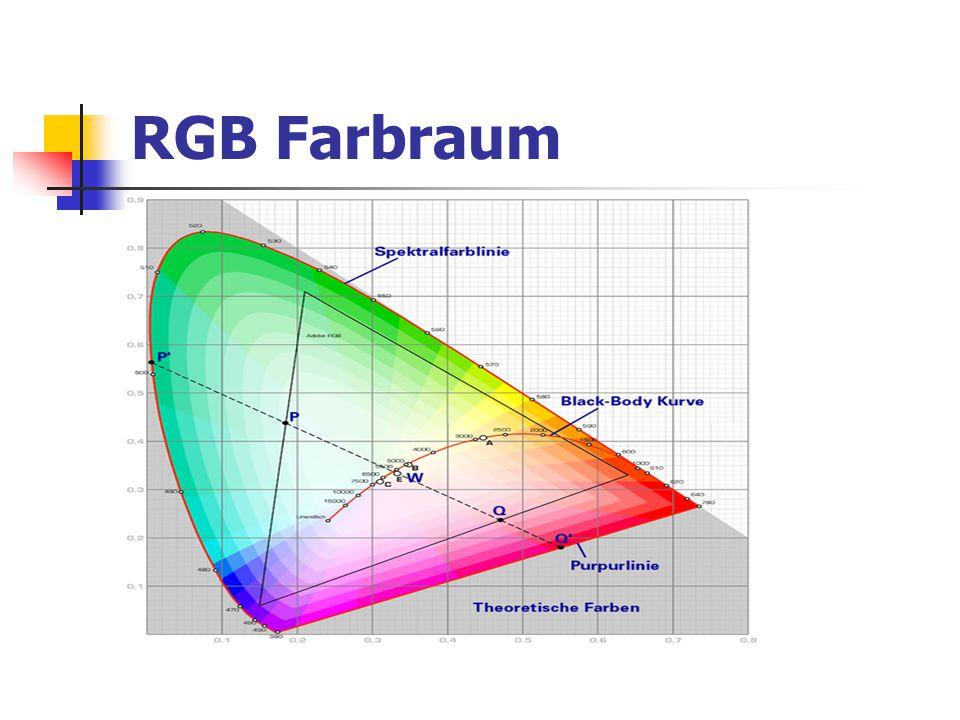 Rasterdruck Die zu bedruckende Fläche wird in Punkte aufgeteilt Variation von Helligkeit und Farbeindruck erfolgt über die Größe der Punkte oder über die Anzahl der Punkte