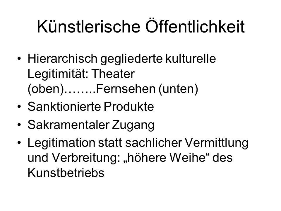 Künstlerische Öffentlichkeit Hierarchisch gegliederte kulturelle Legitimität: Theater (oben)……..Fernsehen (unten) Sanktionierte Produkte Sakramentaler