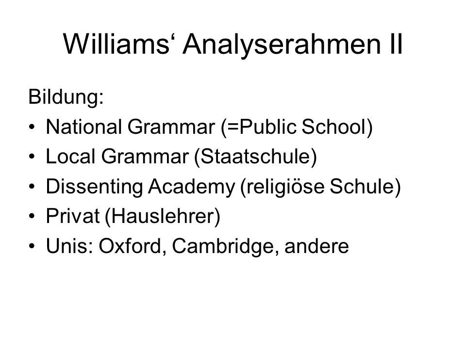 Williams' Analyserahmen II Bildung: National Grammar (=Public School) Local Grammar (Staatschule) Dissenting Academy (religiöse Schule) Privat (Hausle