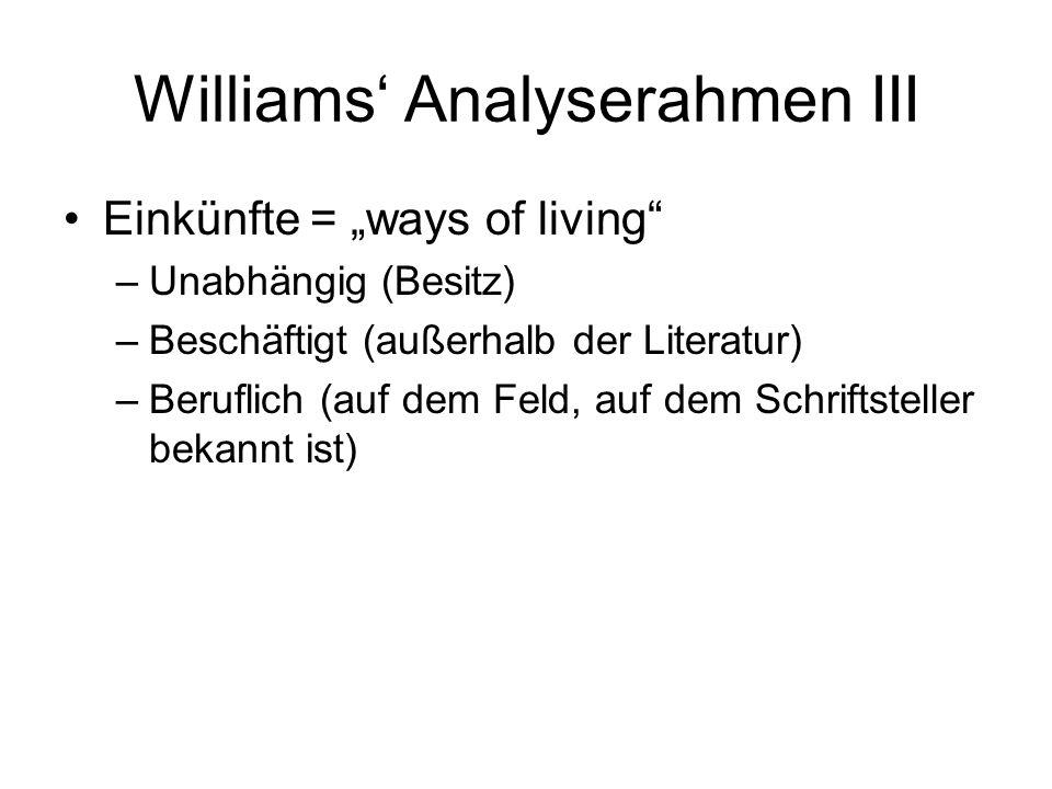"""Williams' Analyserahmen III Einkünfte = """"ways of living"""" –Unabhängig (Besitz) –Beschäftigt (außerhalb der Literatur) –Beruflich (auf dem Feld, auf dem"""